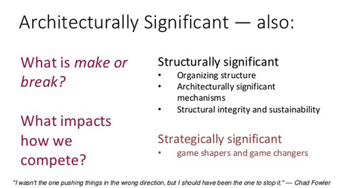 strategicall significant